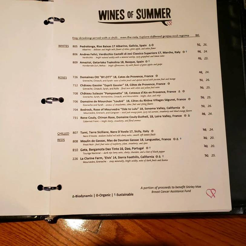 Wines of Summer